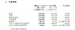 驴迹科技发布财报:年收益5.42亿